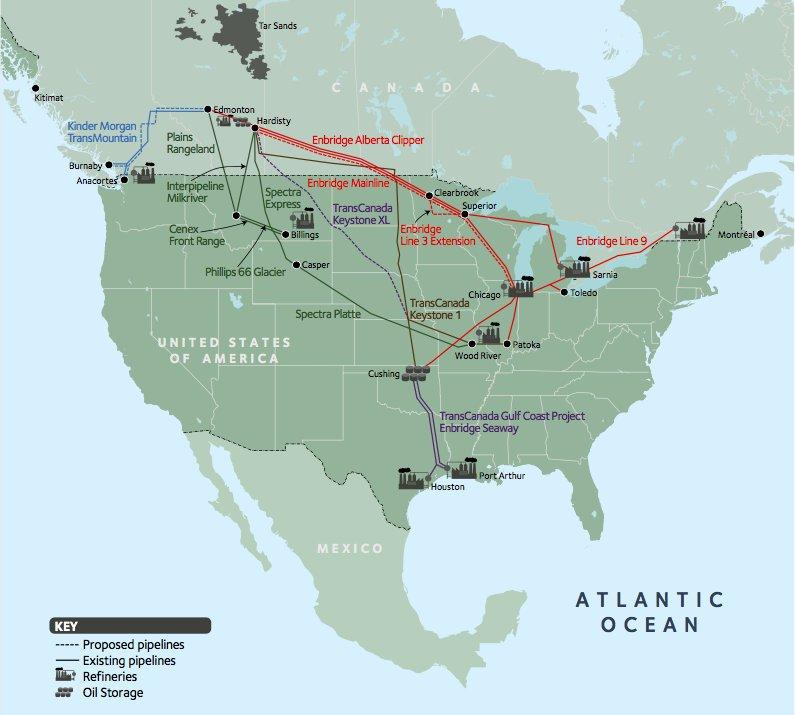 Tar sands pipeline system.png