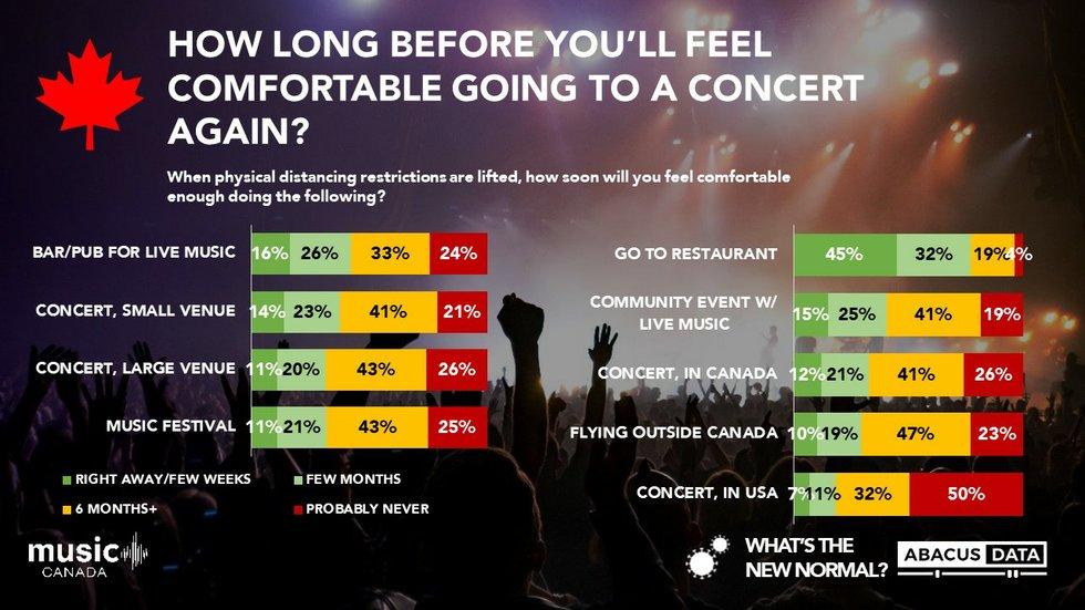 music canada live music survey.jpg