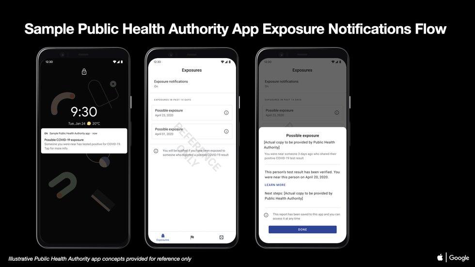 03 COVID-19 Exposure Notifications Sample Public Health Authority App Exposure Notifications Android.png